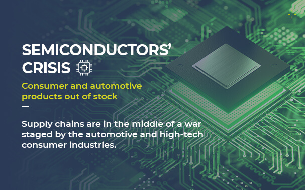 Semiconductors crisis The Great Supply Chain Disruption: SEMICONDUCTORS' CRISIS Consumer and automotive products out of stock Supply chains are in the middle of a war staged by the automotive and high-tech consumer industries.
